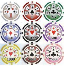 Royal Flush póker zseton mintakészlet (9 db zseton)