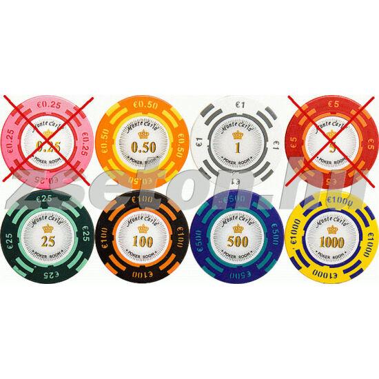 Monte Carlo Poker Room zseton mintakészlet (6 db zseton)